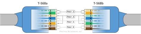 Wrg Wiring Diagram Pinout