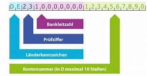 Iban Berechnen Sparkasse : sepa bergangsfrist ist vorbei blog mittelbrandenburgische sparkasse ~ Themetempest.com Abrechnung