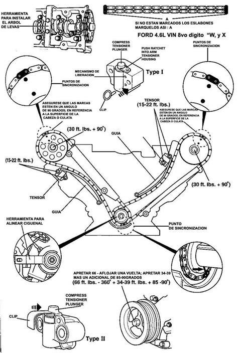 Ford 4 0 Sohc Engine Diagram Wiring Diagram