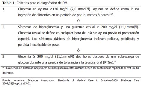 manejo practico del paciente  diabetes mellitus en la
