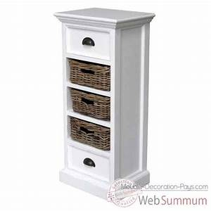Meuble A Panier : meuble de rangement moyen avec 3 paniers en rotin ~ Teatrodelosmanantiales.com Idées de Décoration