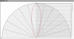 Lichtintensität Berechnen : philips corepro ledspotmv 6 5 65w gu10 830 36d olino ~ Themetempest.com Abrechnung