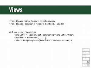 Viewsfrom djangohttp import httpresponsefrom djangotemplate for Django template if