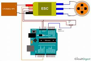 What Is Brushless Dc Motor  Bldc  And How To Control Bldc