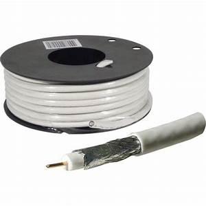 Cable D Antenne Tv : c ble coaxial pour antenne tv satellite rouleau de 25 ~ Dailycaller-alerts.com Idées de Décoration