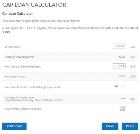 car loan calculator doha bank qatar
