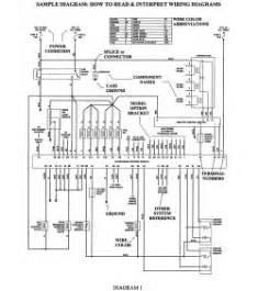similiar 1992 volvo 940 gla c wiring diagram keywords repair guides wiring diagrams wiring diagrams autozone com