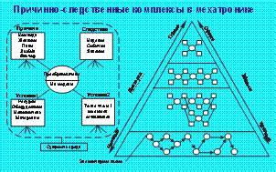 Управление электропотреблением теория систем и системный анализ для электроэнергетиков