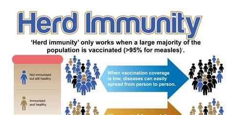 pp sanofi fb infographic herd immunity final