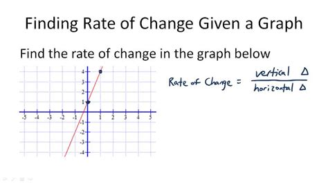 Rates Of Change  Ck12 Foundation