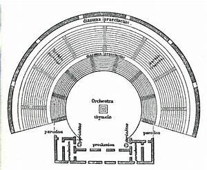 The Globe Theatre Diagram Labeled