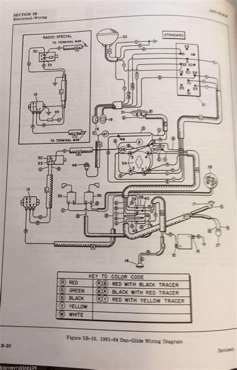 1999 harley softail wiring diagram wiring library