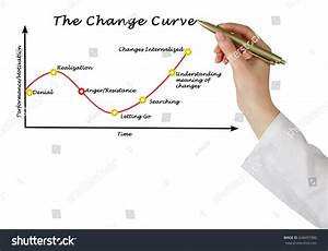 Change Curve Stock Photo 648497980