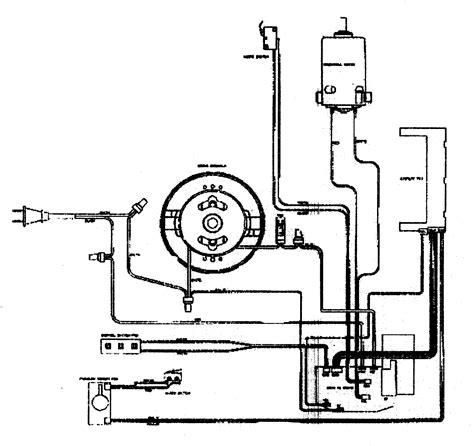 Vacuum Parts Electrolux