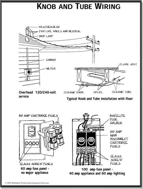 gallery knob  tube wiring nj