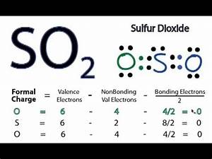 VIDEO: SO2 Lewis Structure - How to Draw the Lewis ...