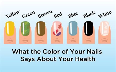 What Your Nail Color Says About Your Health Reader's Digest