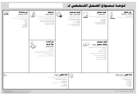 Business Model You Version En Arabe