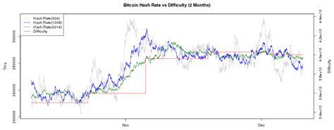 earn mining bitcoin  litecoin