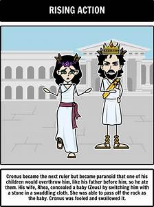 12 Best Greek Mythology Images On Pinterest