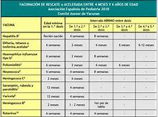 Calendario de Vacunaciones AEP 2018 Comité Asesor de