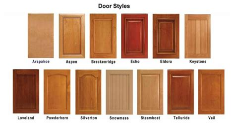 Kitchen Cabinet Door Styles Names Best Kitchen Utensil Set Latin Outdoor Sink Commercial Kitchens No 1 Huntington Wv Small Space Designs Facet Remodel Sacramento