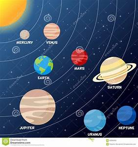 Solar System With Planets And Orbits Stock Vector ...