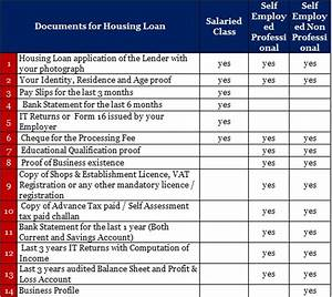 Documents for housing loan certified financial planner for Financial documents needed for mortgage