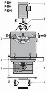 Royal Filtermist Replacement Parts
