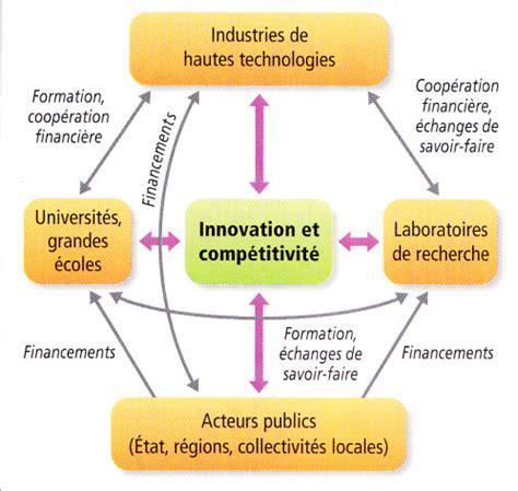 accor si鑒e social cours géographie 1ère les dynamiques des espaces productifs dans la mondialisation 2 museclio