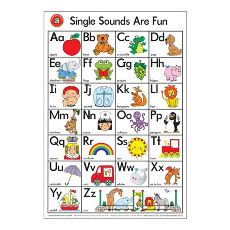 alphabet chart single sounds are alphabet chart learning displays