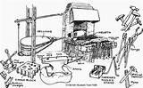 Forge Fragua Blacksmith Medieval Layout Coloring Propane Herrero Coal Blacksmithing Armory Diagram Forjas Tools Imagen Village Shepheard Rlc Elementos Blacksmiths sketch template