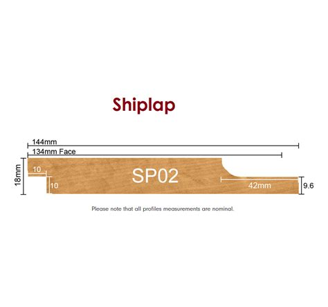 Shiplap Profile by Western Cedar Shiplap Cladding Sp02 Spahaus Timber