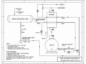 5 Best Images Of Boiler Economizer Diagram