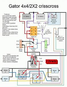 John Deere Gator Electrical Diagram