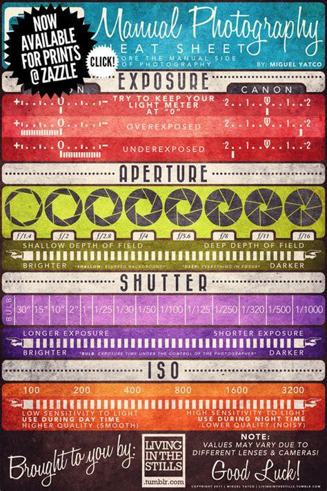 cheat sheet  aperture shutter speed iso shoe