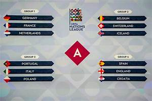 Germany Drawn With France And The Netherlands For