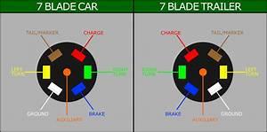Hopkins 7 Pin Trailer Plug Wiring Diagram