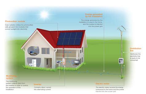 foto descripcion grafica de colocacion de celdas solares