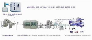 Sell Bottled Pure Water Production Line 2000b  H H