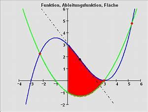 Scheitel Berechnen : abschlussaufgabe 2003 12 nichttechnik analysis ii ~ Themetempest.com Abrechnung