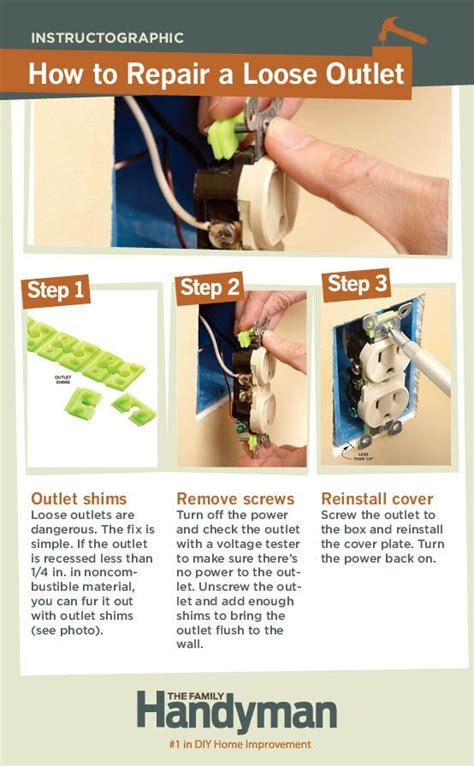 Diy Tutorial How Fix Loose Electrical Outlet