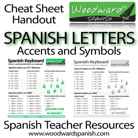 spanish letters on keyboard letters and accents sheet 24930 | spanish letters accents cheat sheet