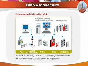 Bms Architecture