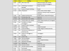 Kalender Cuti dan Kelepasan Am Malaysia 2018 ~ Cikgu Kini