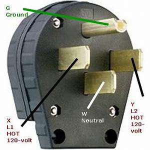 50 Amp Outlet For Rv U0026 39 S