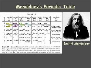 Chemistry Chapter 5 The Periodic Law. - ppt video online ...