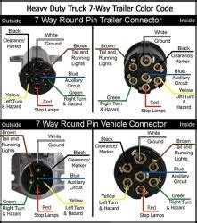 Wiring Diagrams For Way Round Trailer Connectors
