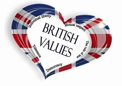 Values British Community Primary Definition