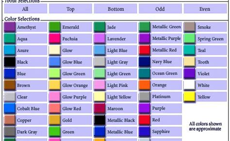 what color braces should i get quiz what color braces should i get quiz i m getting braces